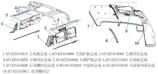 关于X3000加长高顶驾驶室顶衬知识介绍