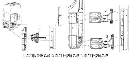 x3000-door-limit