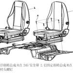 关于X3000公路车型座椅知识介绍