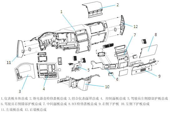 关于X3000驾驶室仪表台知识介绍