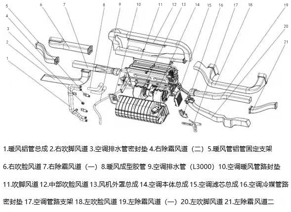 L3000车型空调驾驶室部分部分知识介绍