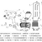 L3000单前轴YC4E发动机系列车型进气部分部分知识介绍