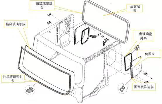 X5000车窗|X5000玻璃