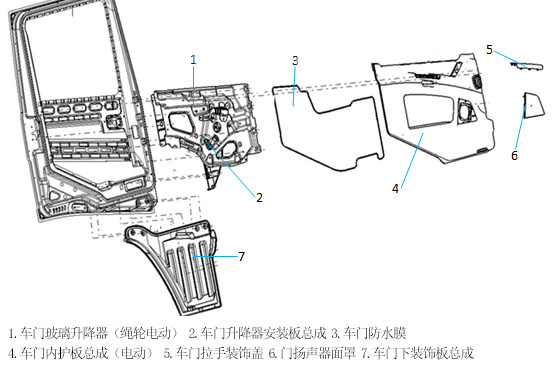 X5000车门附件