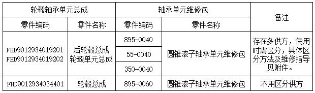 FHD9012934019201|FHD9012934019202|895-0040|55-0040|350-0040|FHD9012934034401|895-0060后轮毂总成|轮毂单元总成|圆锥滚子轴承单元维修包