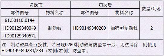 81.50110.0144|HD90129340049|HD90129340571|HD90149340280|HD90149340283|HD90149340284